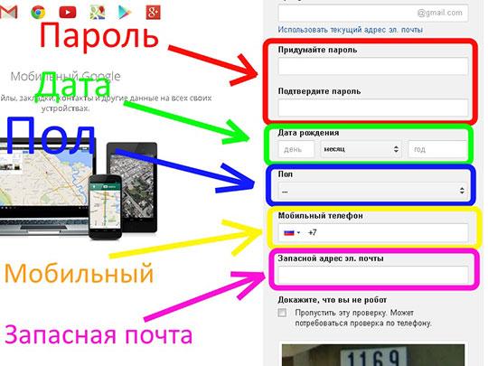 Google-данные